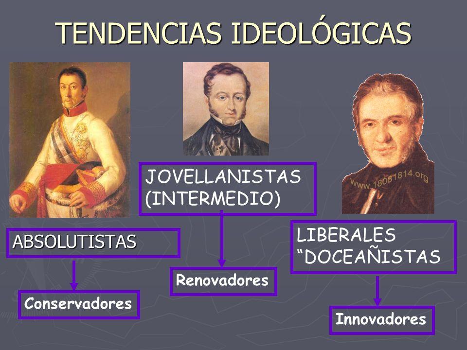 TENDENCIAS IDEOLÓGICAS