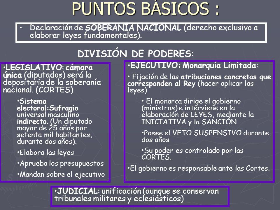 PUNTOS BÁSICOS : DIVISIÓN DE PODERES: