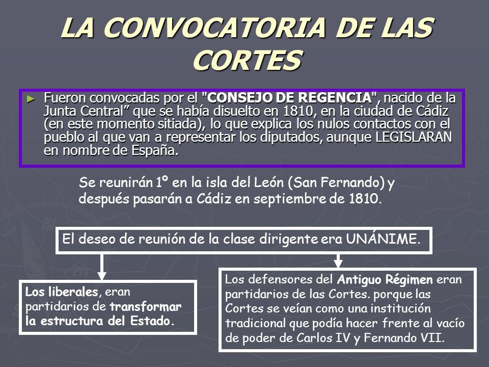 LA CONVOCATORIA DE LAS CORTES