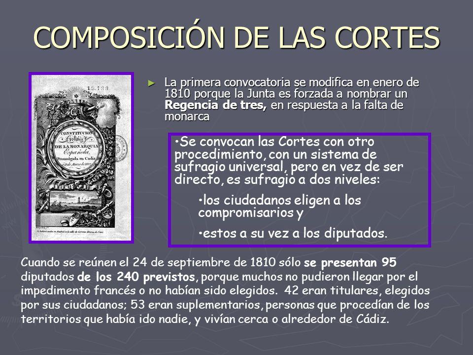 COMPOSICIÓN DE LAS CORTES