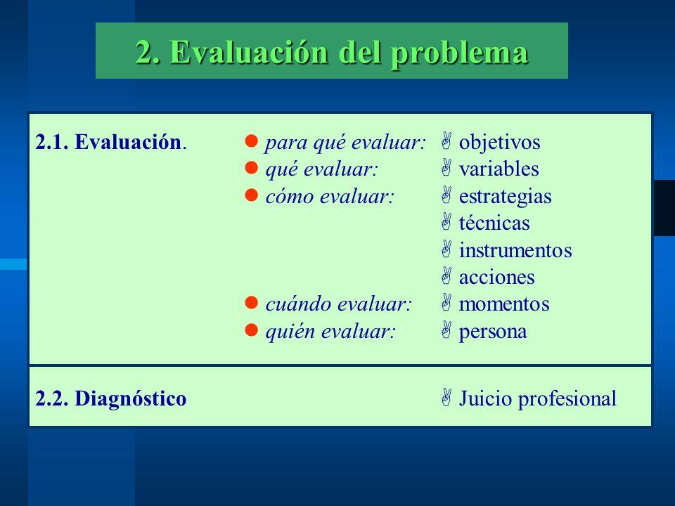 2. Evaluación del problema