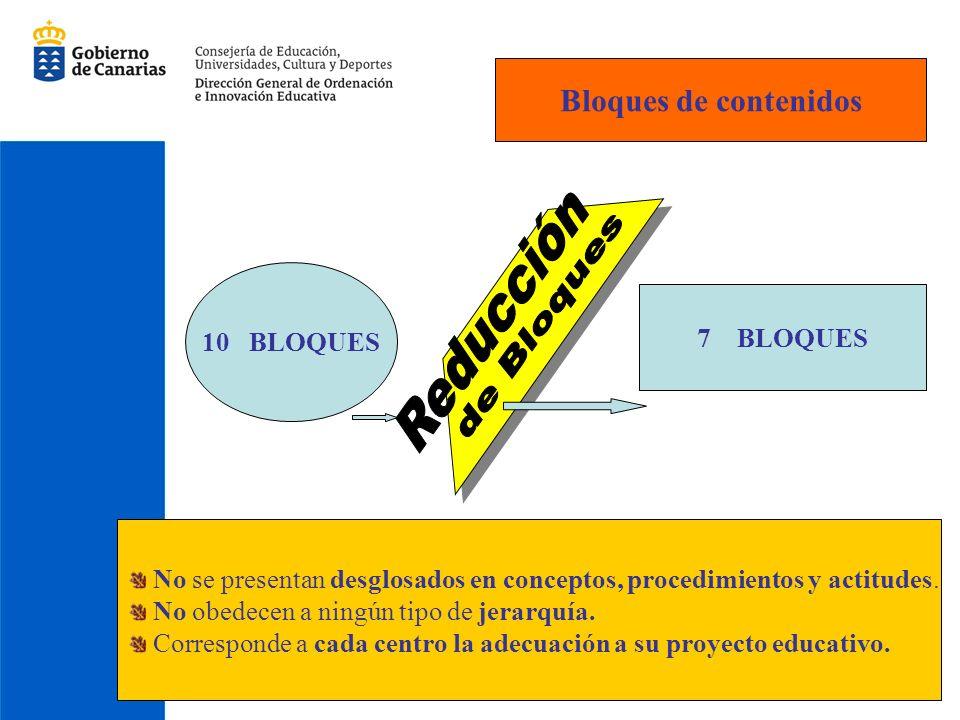 Reducción de Bloques Bloques de contenidos 10 BLOQUES 7 BLOQUES