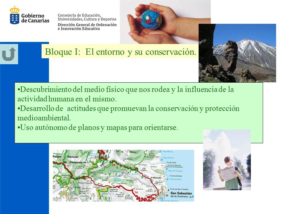 Bloque I: El entorno y su conservación.