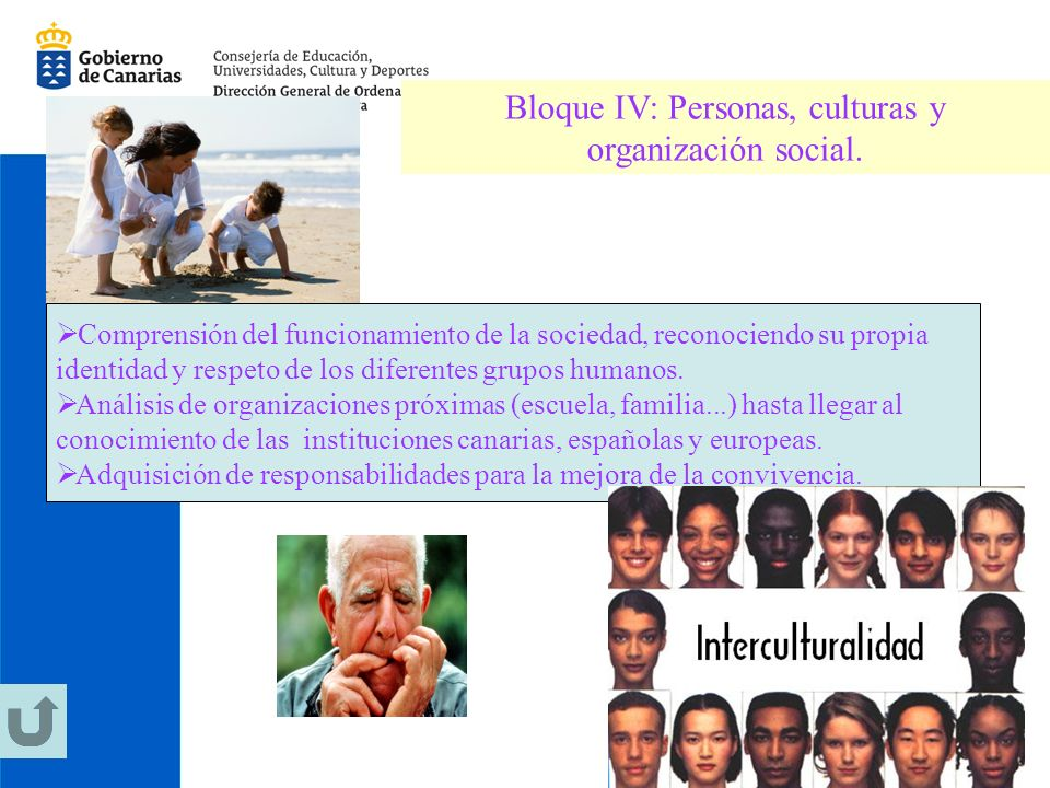 Bloque IV: Personas, culturas y