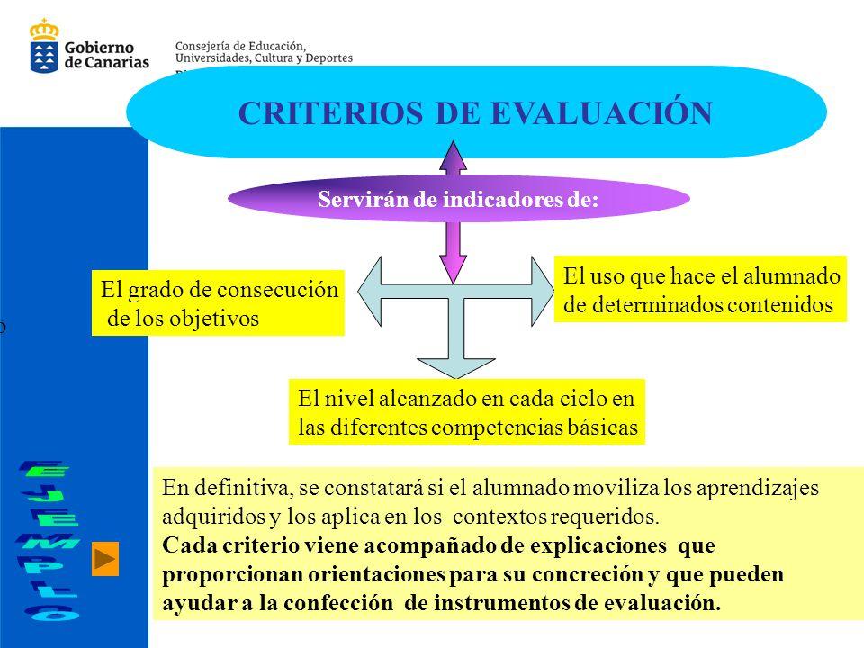 CRITERIOS DE EVALUACIÓN Servirán de indicadores de: