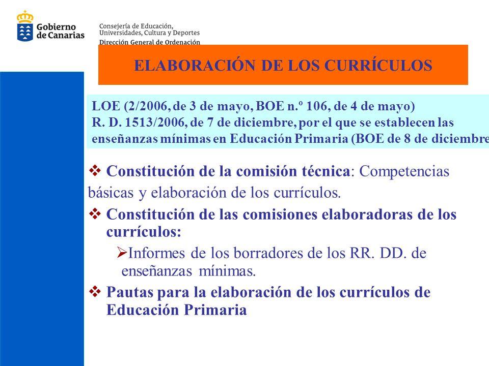 ELABORACIÓN DE LOS CURRÍCULOS