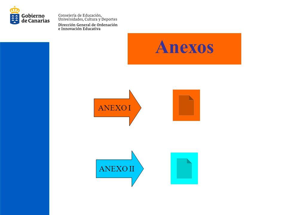 Anexos ANEXO I ANEXO II