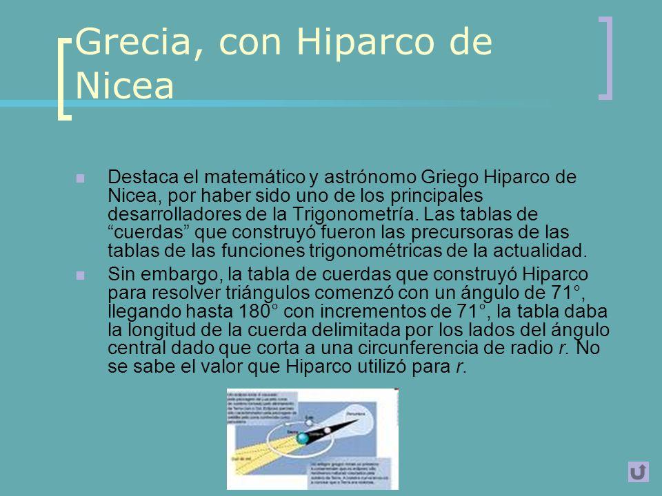 Grecia, con Hiparco de Nicea
