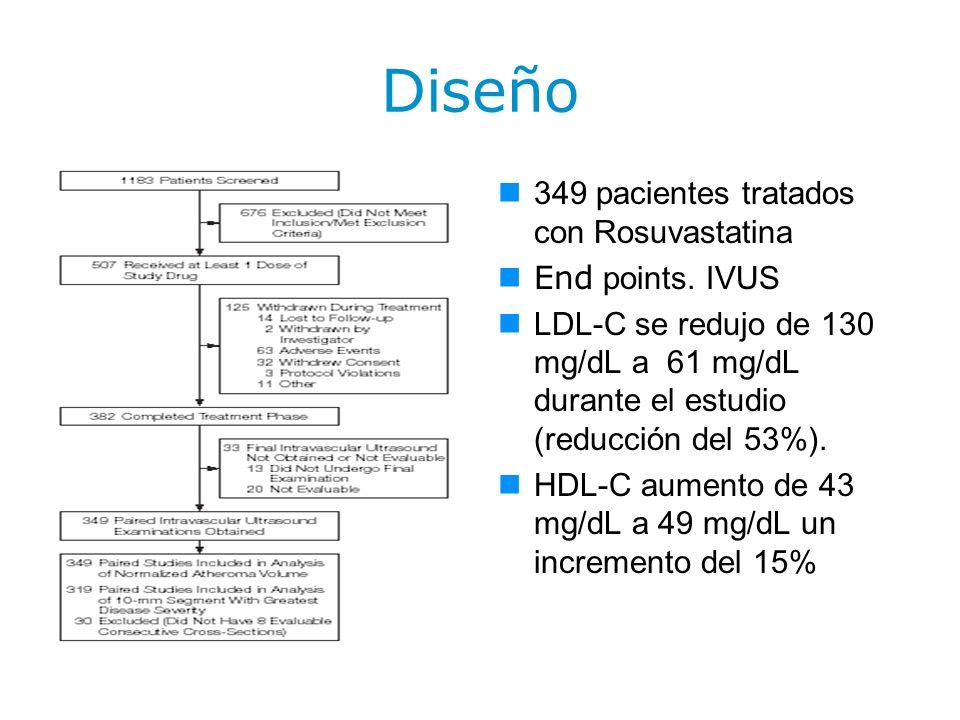 Diseño 349 pacientes tratados con Rosuvastatina End points. IVUS