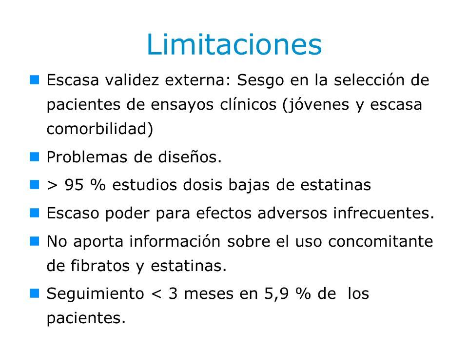 Limitaciones Escasa validez externa: Sesgo en la selección de pacientes de ensayos clínicos (jóvenes y escasa comorbilidad)