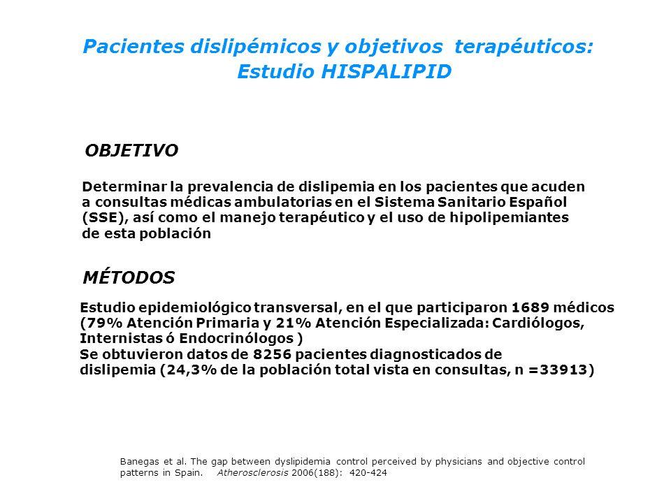 Pacientes dislipémicos y objetivos terapéuticos: Estudio HISPALIPID
