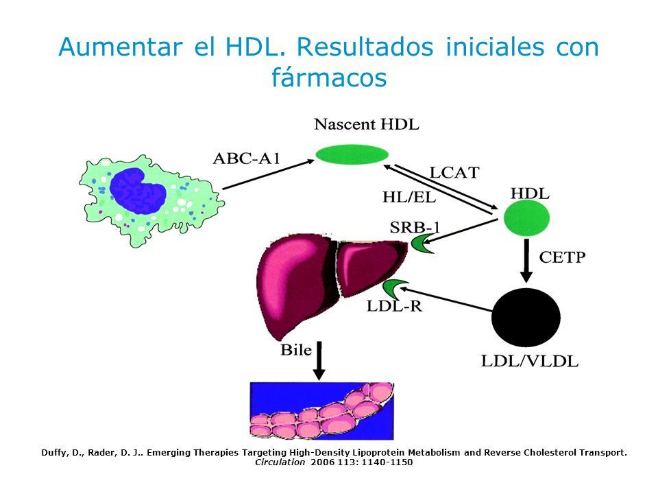 Aumentar el HDL. Resultados iniciales con fármacos