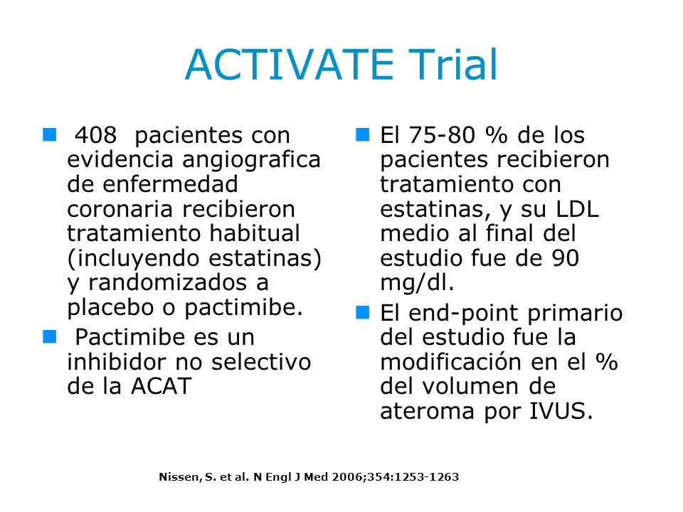 ACTIVATE Trial