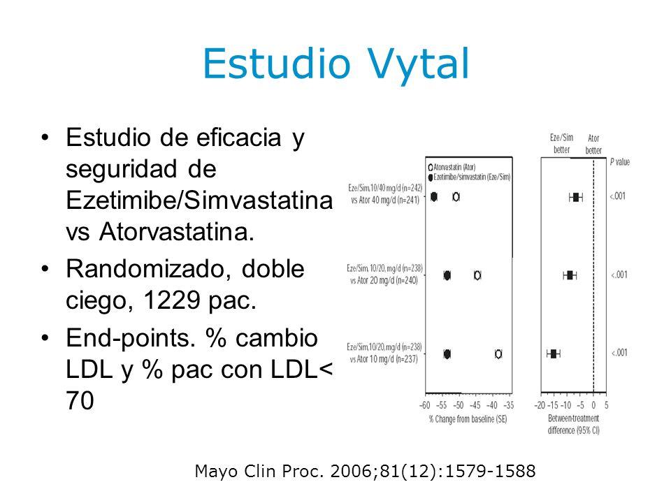 Estudio Vytal Estudio de eficacia y seguridad de Ezetimibe/Simvastatina vs Atorvastatina. Randomizado, doble ciego, 1229 pac.