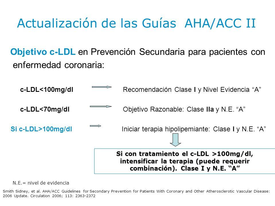 Actualización de las Guías AHA/ACC II