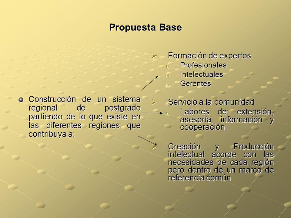 Propuesta Base Formación de expertos