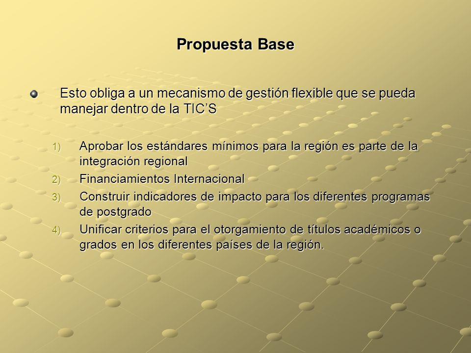 Propuesta Base Esto obliga a un mecanismo de gestión flexible que se pueda manejar dentro de la TIC'S.