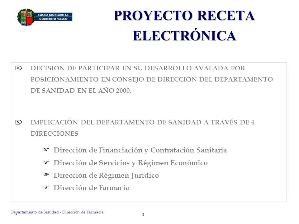 PROYECTO RECETA ELECTRÓNICA