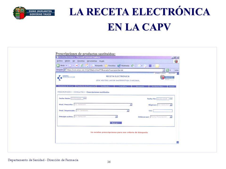 LA RECETA ELECTRÓNICA EN LA CAPV