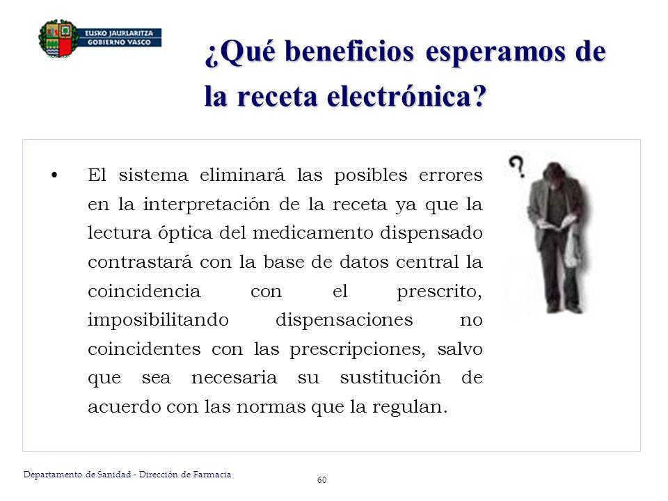 ¿Qué beneficios esperamos de la receta electrónica