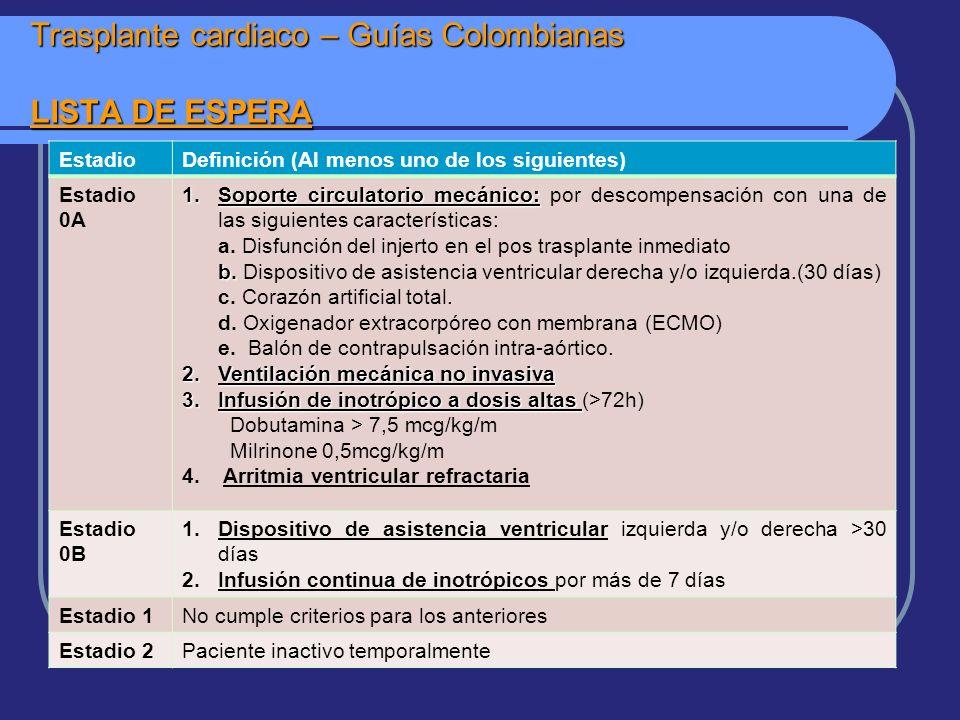 Trasplante cardiaco – Guías Colombianas LISTA DE ESPERA
