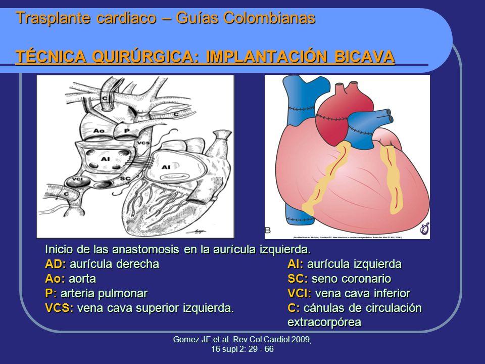 Gomez JE et al. Rev Col Cardiol 2009; 16 supl 2: 29 - 66