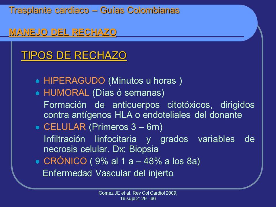 Trasplante cardiaco – Guías Colombianas MANEJO DEL RECHAZO