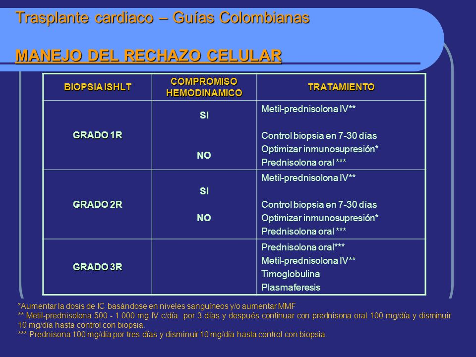 Trasplante cardiaco – Guías Colombianas MANEJO DEL RECHAZO CELULAR
