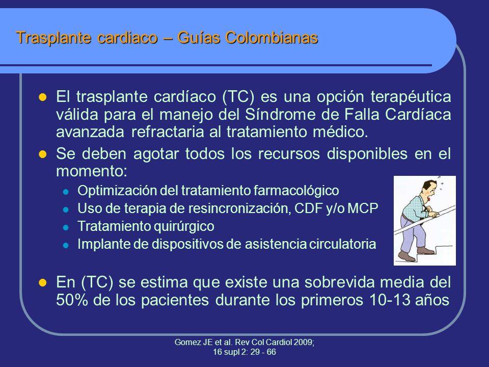 Trasplante cardiaco – Guías Colombianas