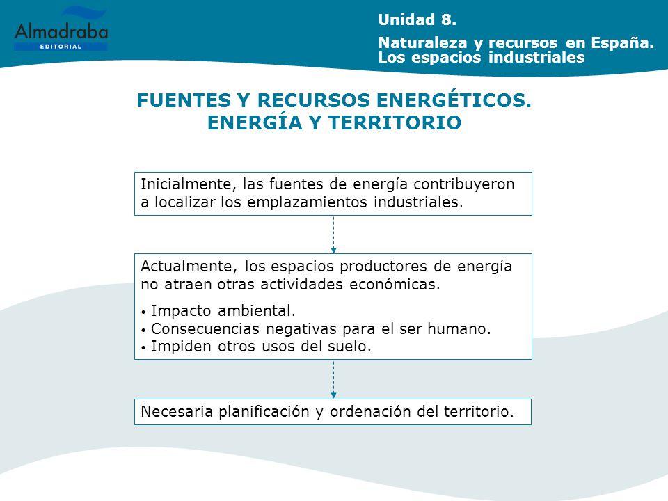 FUENTES Y RECURSOS ENERGÉTICOS. ENERGÍA Y TERRITORIO