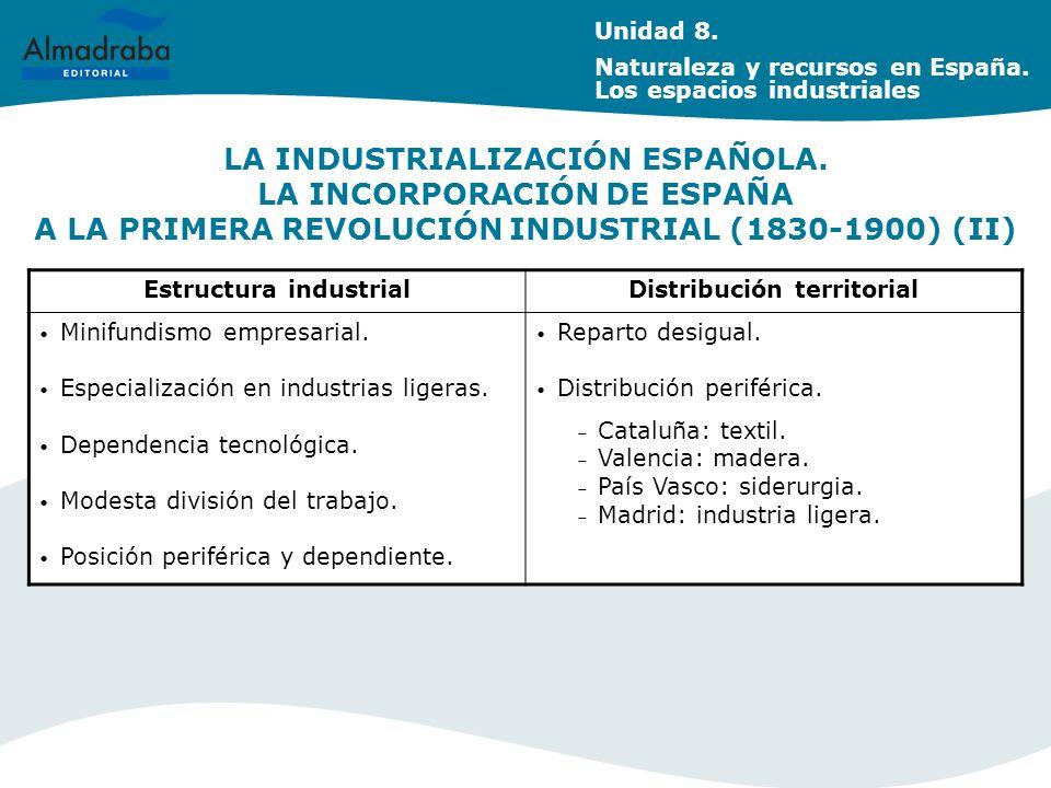 Estructura industrial Distribución territorial