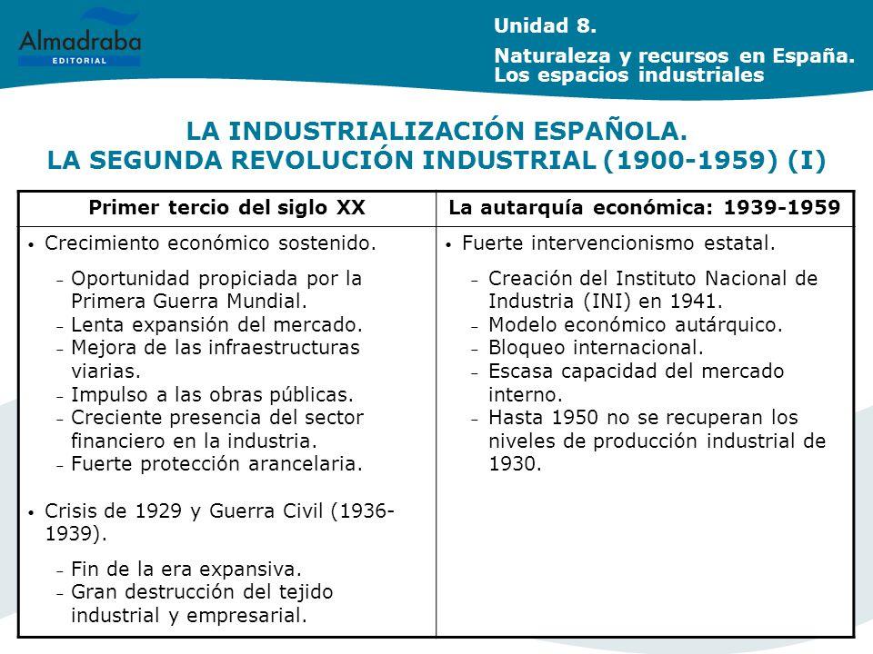 Primer tercio del siglo XX La autarquía económica: 1939-1959
