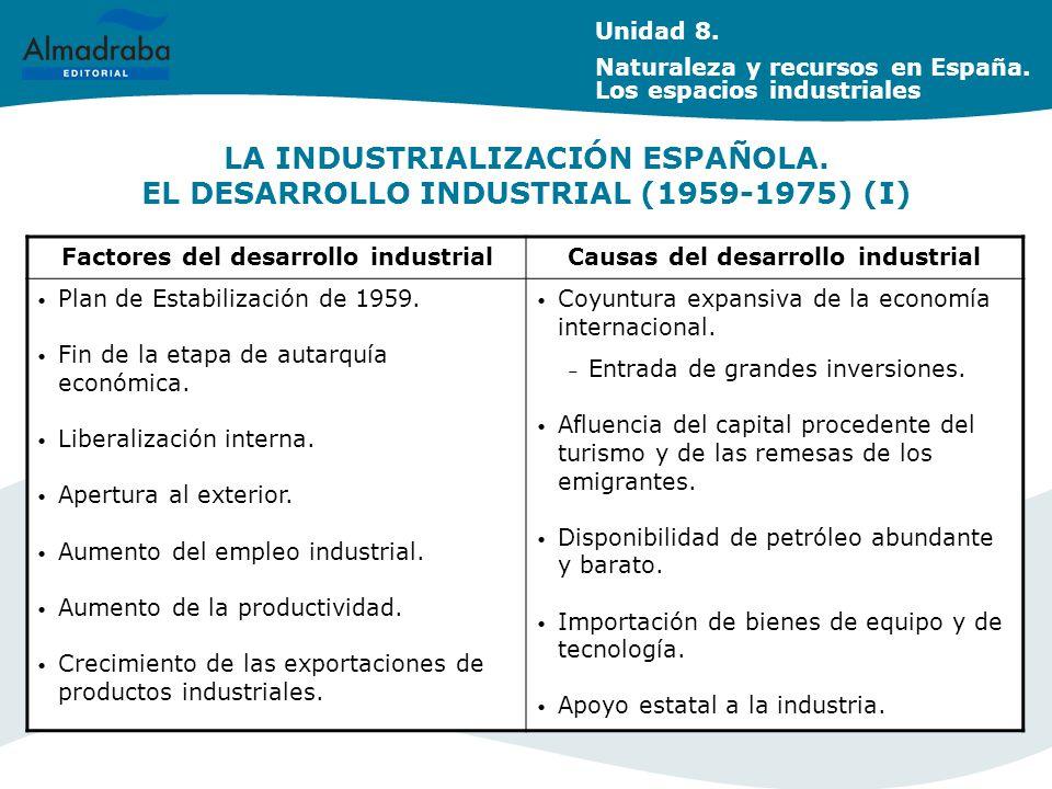Factores del desarrollo industrial Causas del desarrollo industrial