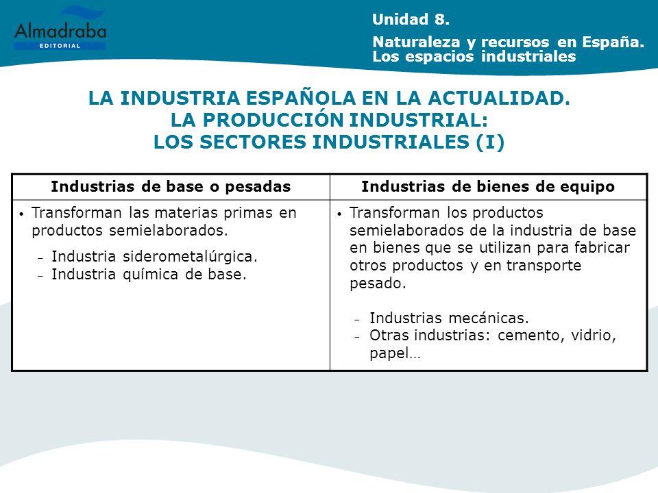 Industrias de base o pesadas Industrias de bienes de equipo