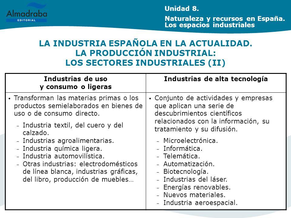 Industrias de uso y consumo o ligeras Industrias de alta tecnología