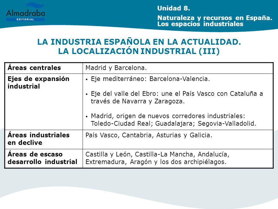 Unidad 8. Naturaleza y recursos en España. Los espacios industriales. LA INDUSTRIA ESPAÑOLA EN LA ACTUALIDAD. LA LOCALIZACIÓN INDUSTRIAL (III)