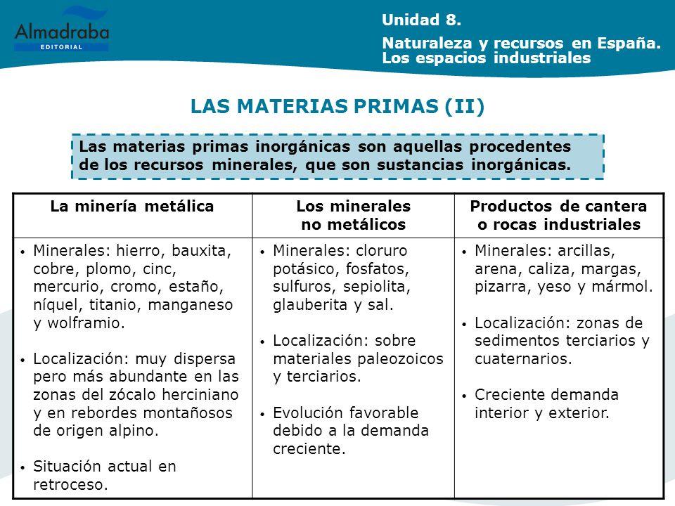 LAS MATERIAS PRIMAS (II)