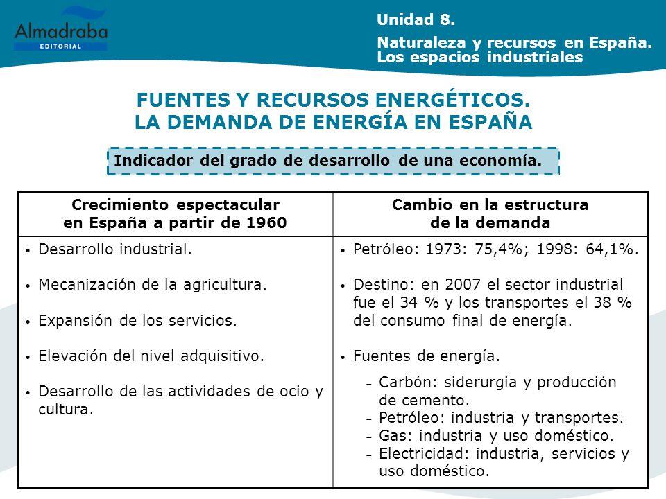 FUENTES Y RECURSOS ENERGÉTICOS. LA DEMANDA DE ENERGÍA EN ESPAÑA