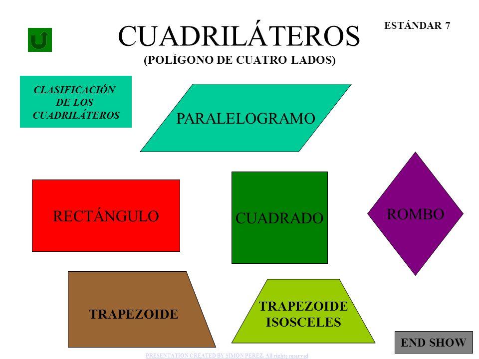 CUADRILÁTEROS (POLÍGONO DE CUATRO LADOS)