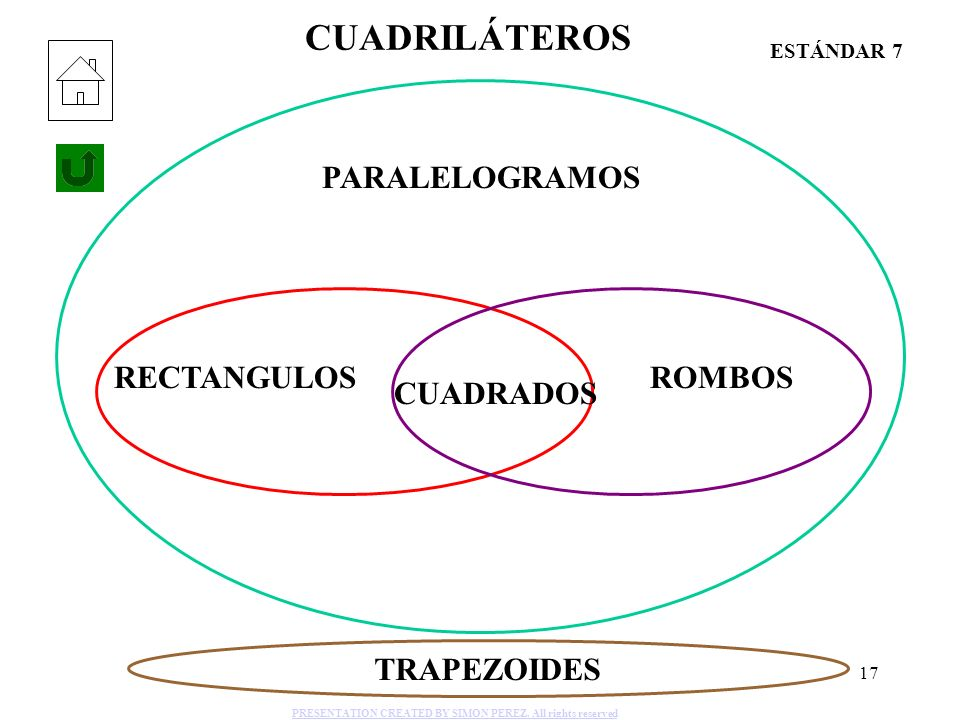 CUADRILÁTEROS PARALELOGRAMOS RECTANGULOS ROMBOS CUADRADOS TRAPEZOIDES