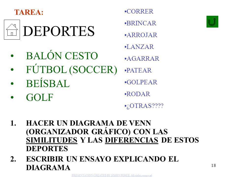 DEPORTES BALÓN CESTO FÚTBOL (SOCCER) BEÍSBAL GOLF TAREA: