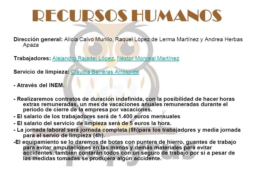 RECURSOS HUMANOS Dirección general: Alicia Calvo Murillo, Raquel López de Lerma Martínez y Andrea Herbas Apaza.