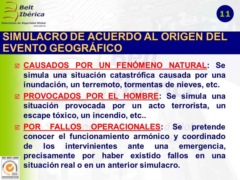 SIMULACRO DE ACUERDO AL ORIGEN DEL EVENTO GEOGRÁFICO