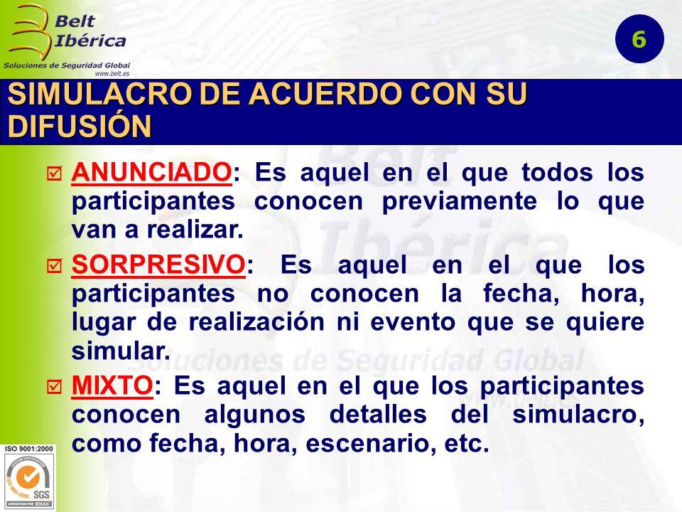 SIMULACRO DE ACUERDO CON SU DIFUSIÓN