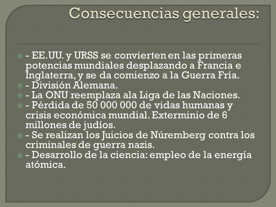 Consecuencias generales: