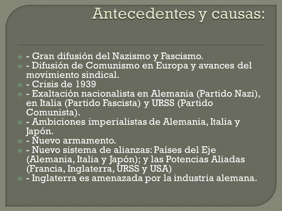 Antecedentes y causas: