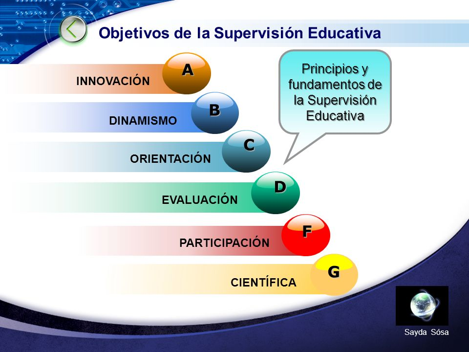 Objetivos de la Supervisión Educativa