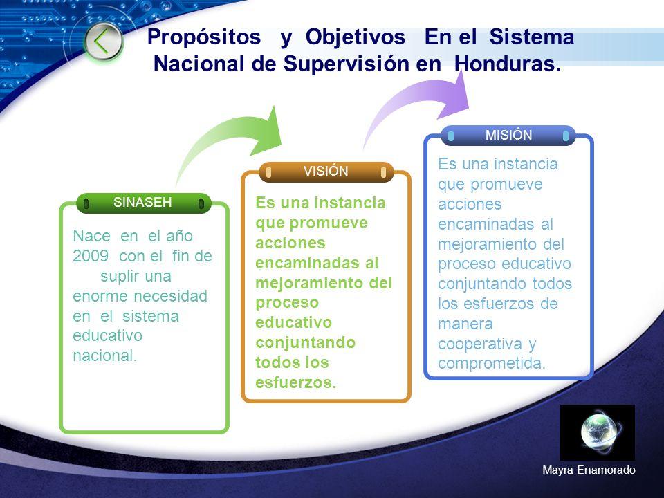Propósitos y Objetivos En el Sistema Nacional de Supervisión en Honduras.