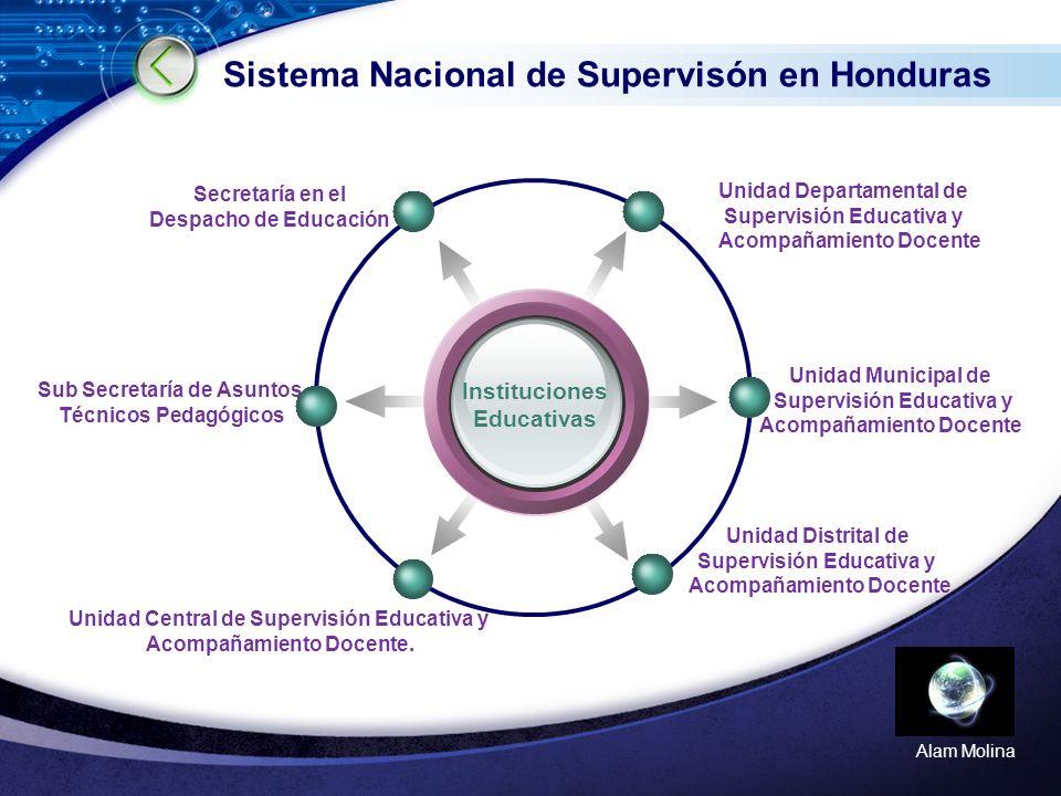Sistema Nacional de Supervisón en Honduras