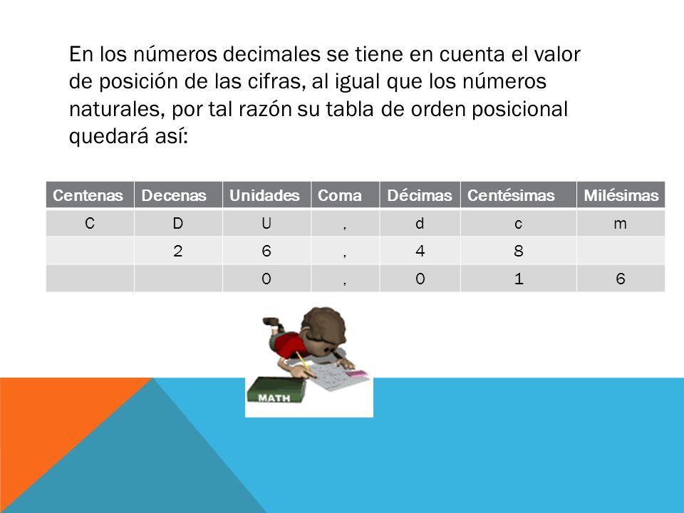 En los números decimales se tiene en cuenta el valor de posición de las cifras, al igual que los números naturales, por tal razón su tabla de orden posicional quedará así: